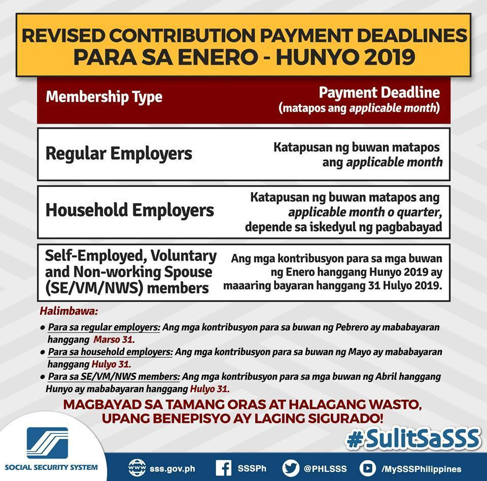 Payment-Deadline-SSS-2019