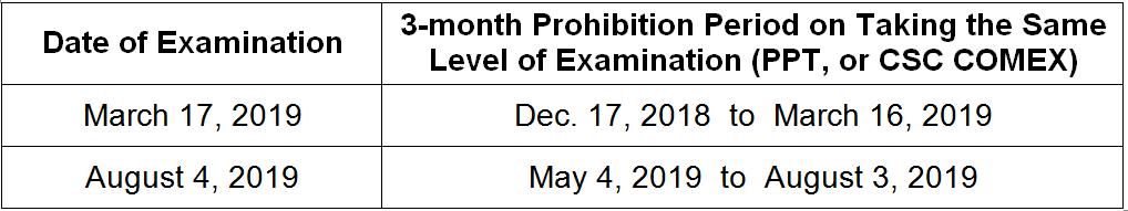 civil-service-exam-august-4-2019